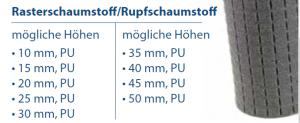 Rasterschaum